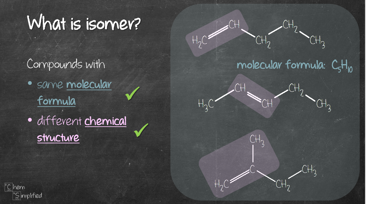 What is isomer?