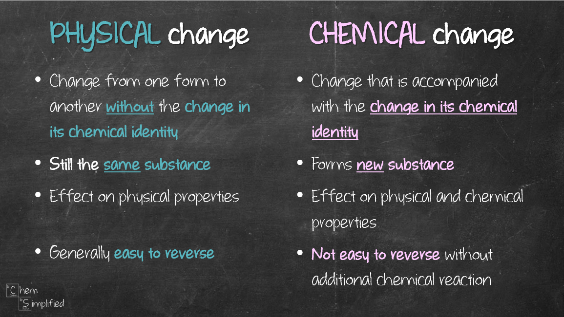 Definitions of physical change and chemical change